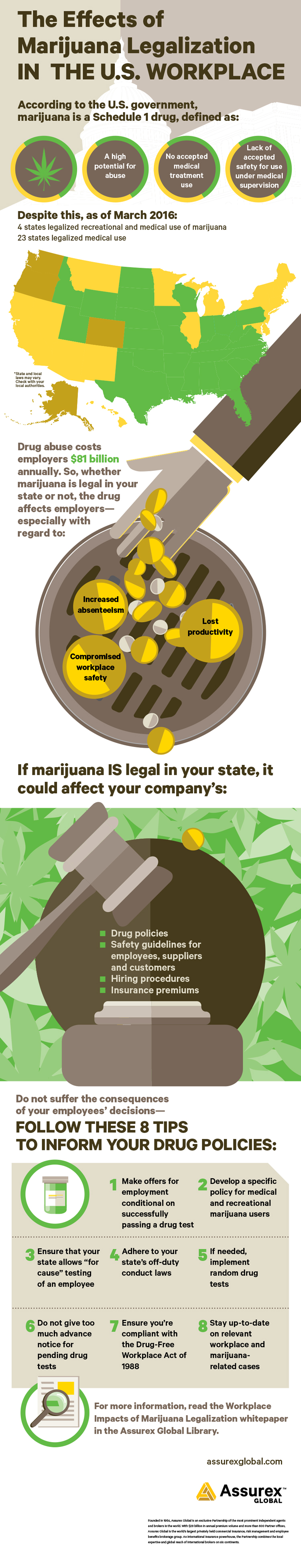 AG Marijuana Legalization Infographic with Disclaimer